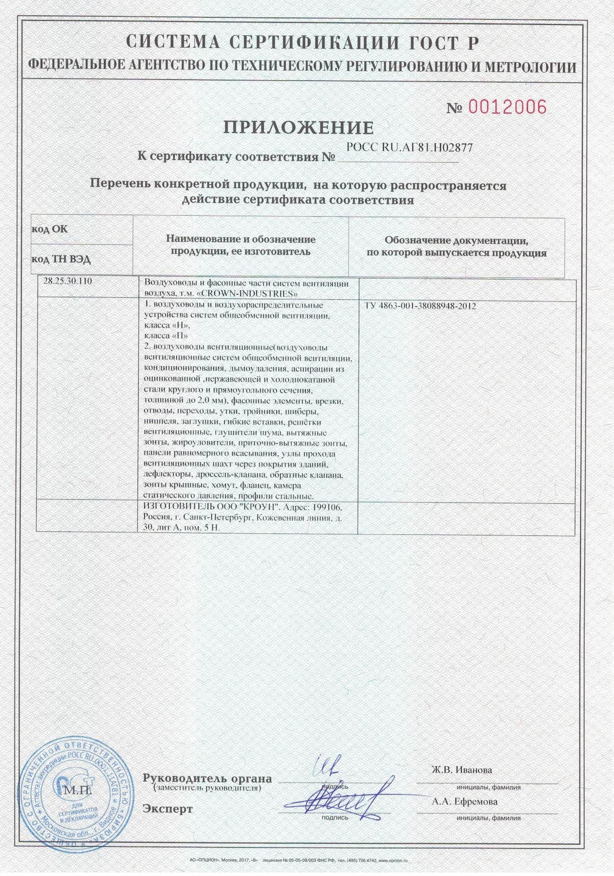 Сталь листовая оцинкованная сертификат соответствия гост 14918-80 реферат оон сертификация и стандартизация